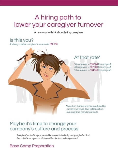 A Hiring Path to Lower Your Caregiver Turnover whitepaper