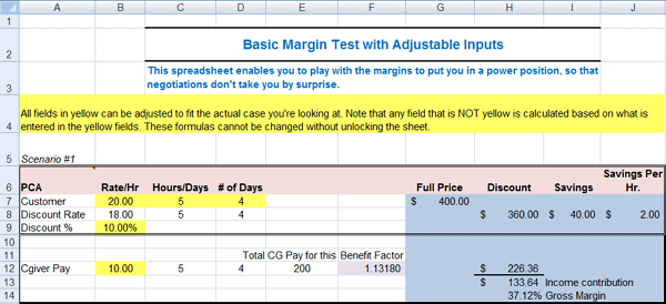 calculate margins home care business