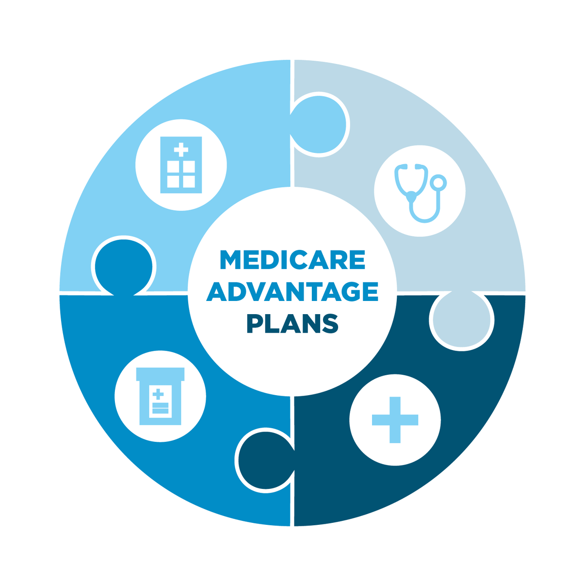 How to Grow Your Home Care Business with Medicare Advantage Partnerships    The Rosemark System